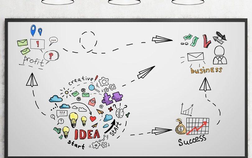 10 профессиональных советов по созданию идеальной видео анимации на доске